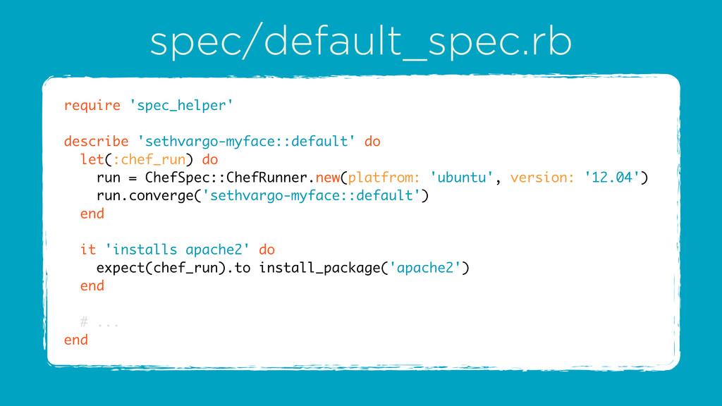 spec/default_spec.rb require 'spec_helper' desc...