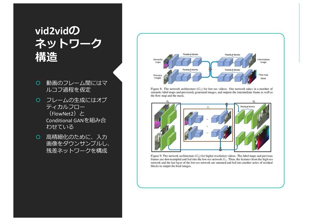vid2vidの ネットワーク 構造 š 動画のフレーム間にはマ ルコフ過程を仮定 š フレー...