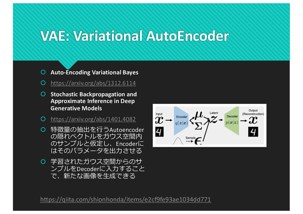 VAE: Variational AutoEncoder š Auto-Encoding Va...