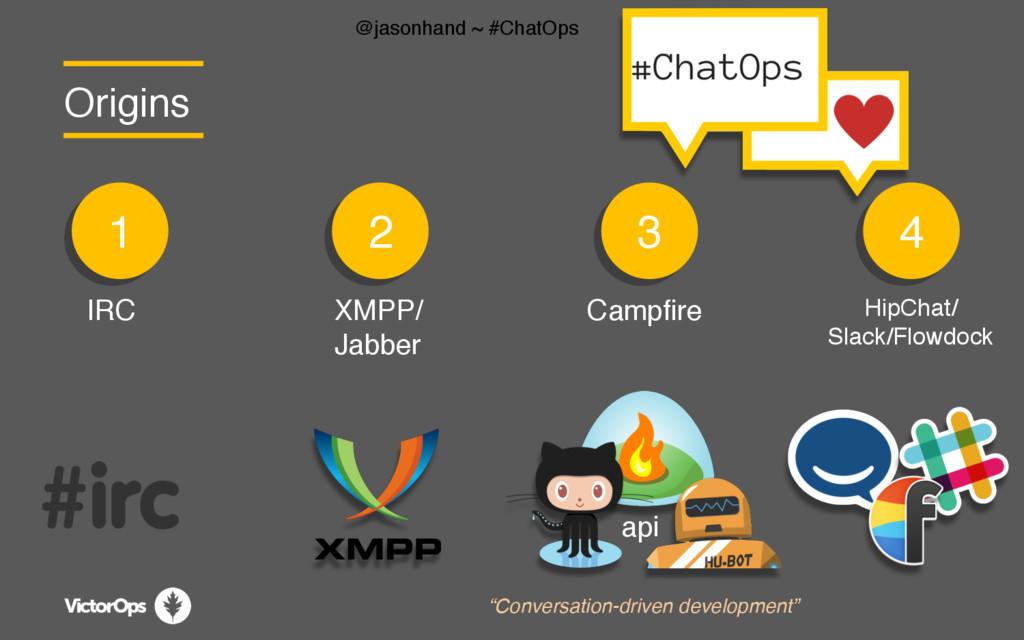 1 1 1 2 1 3 1 4 Origins IRC XMPP/ Jabber Campfi...
