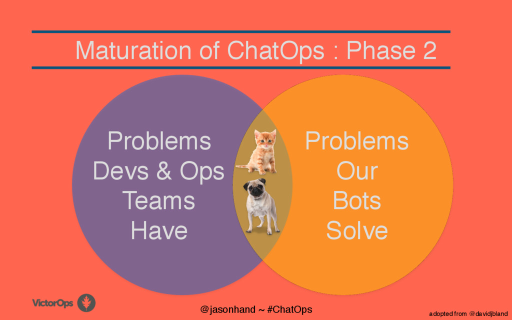 Problems Devs & Ops Teams Have Problems Our Bot...