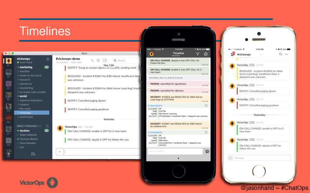 Timelines @jasonhand ~ #ChatOps