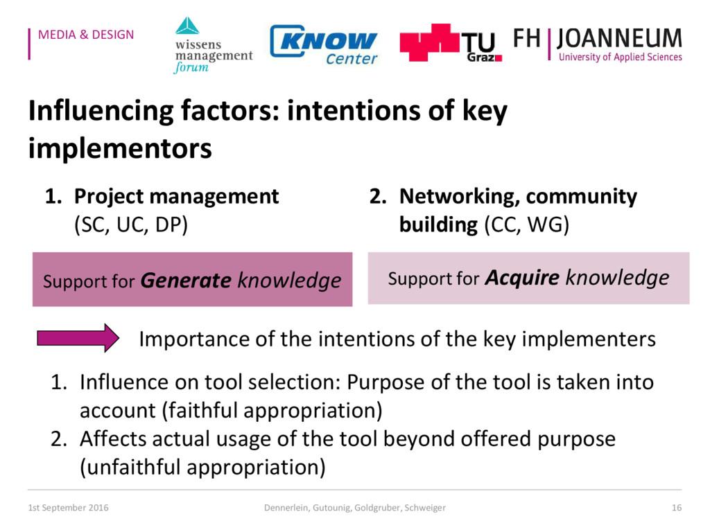 MEDIA & DESIGN Influencing factors: intentions ...