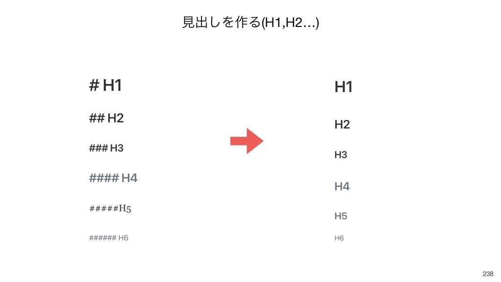 ݟग़͠Λ࡞Δ(H1,H2…) 238