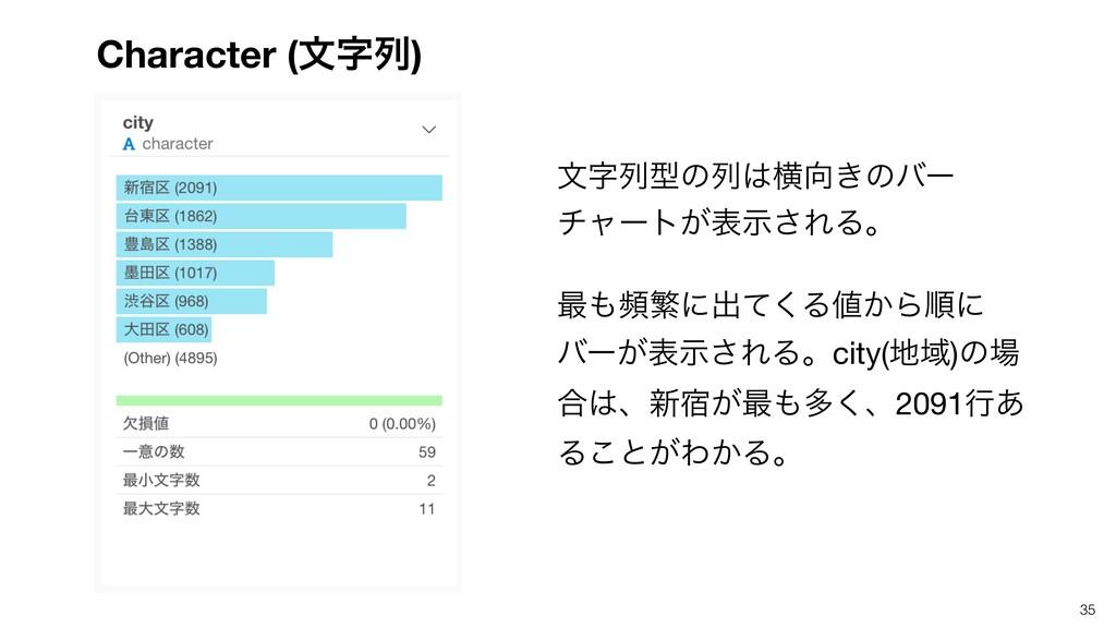 Character (จྻ) 35 จྻܕͷྻԣ͖ͷόʔ νϟʔτ͕දࣔ͞ΕΔɻ  ࠷...