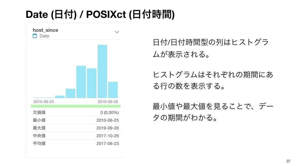 Date () / POSIXct (ؒ) 37 /ؒܕͷྻώετάϥ ...