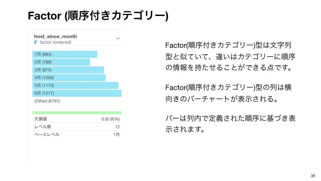 Factor (ॱং͖ΧςΰϦʔ) 38 Factor(ॱং͖ΧςΰϦʔ)ܕจྻ ܕͱ...