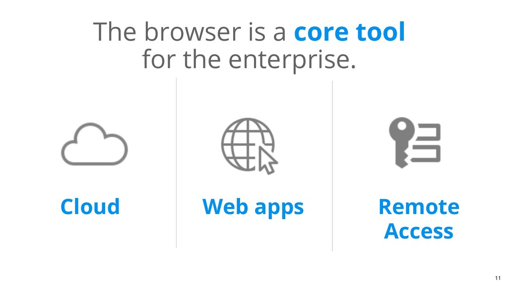 The browser is a core tool for the enterprise. ...