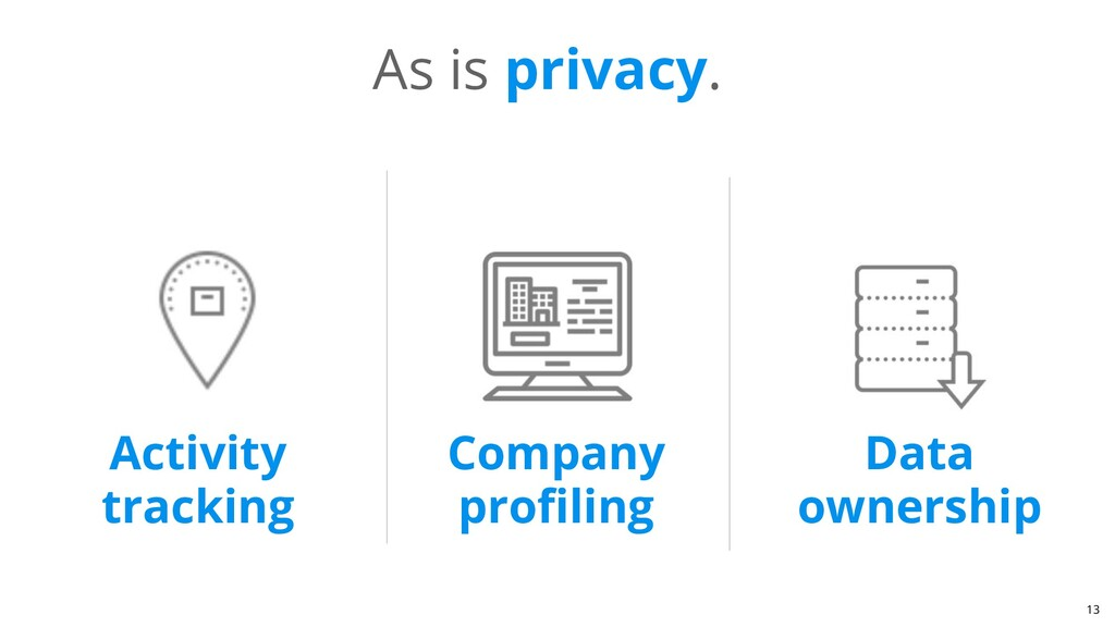 As is privacy. Activity tracking Company profili...