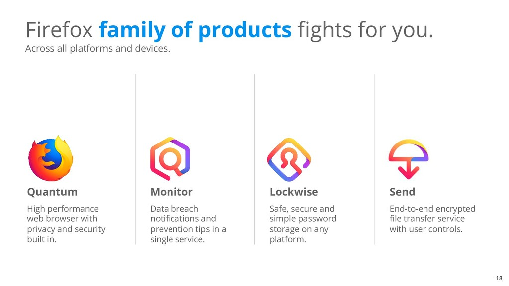 Across all platforms and devices. Firefox famil...