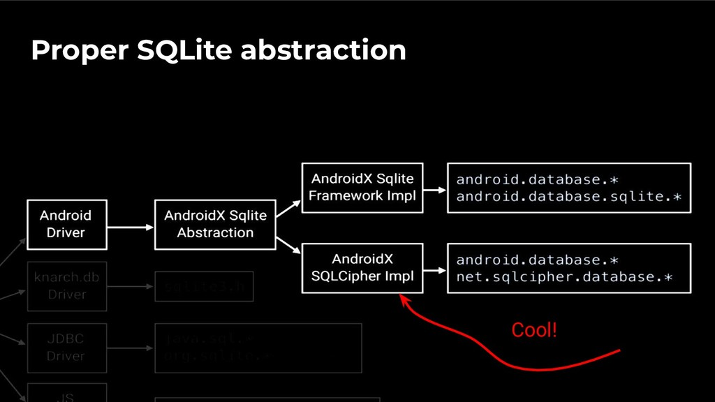 Cool! Proper SQLite abstraction