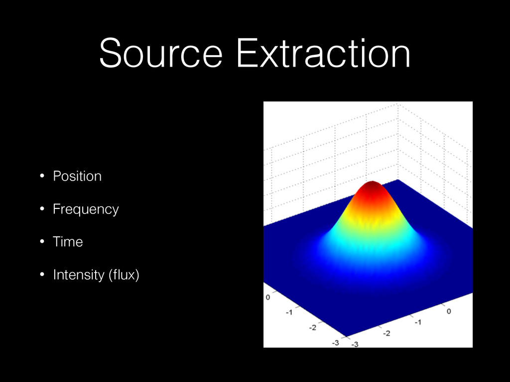 Source Extraction • Position • Frequency • Time...