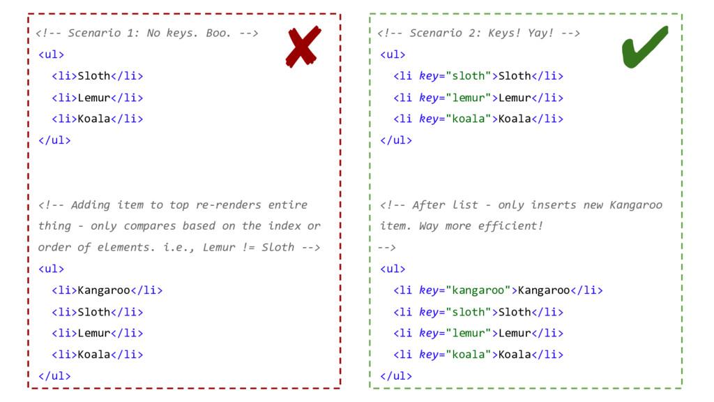 <!-- Scenario 1: No keys. Boo. --> <ul> <li>Slo...