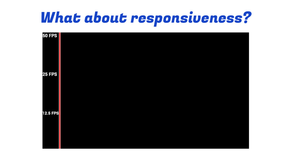 What about responsiveness?
