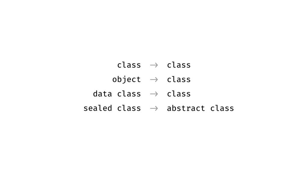 class object data class sealed class -> -> -> -...