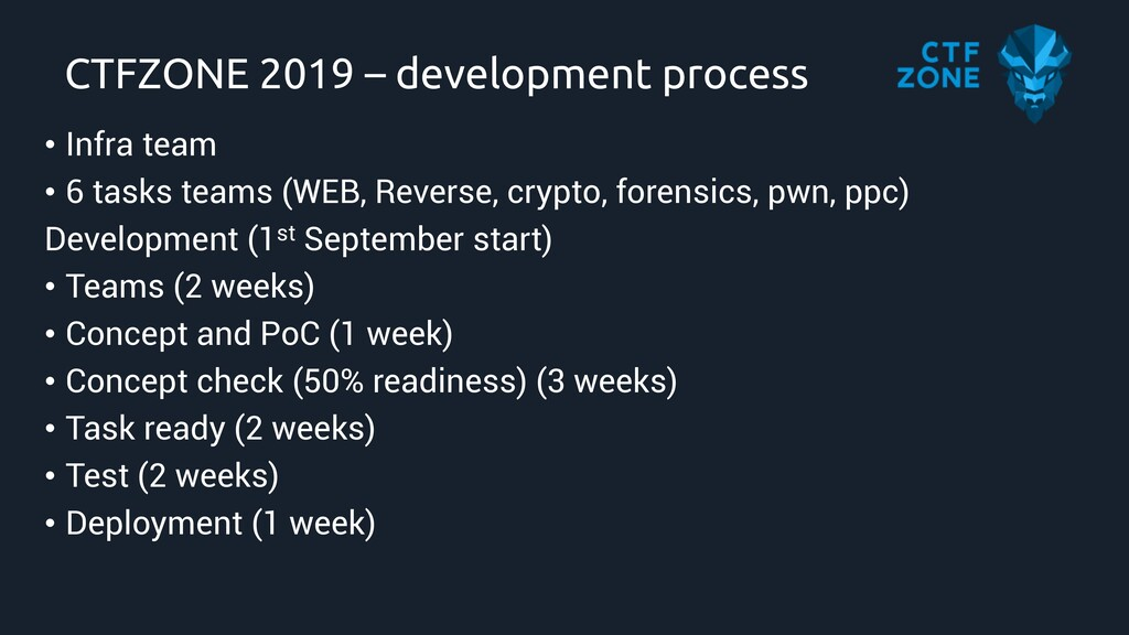 CTFZONE 2019 – development process • Infra team...