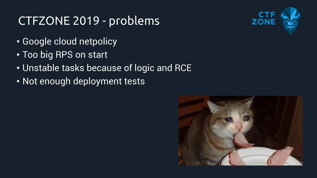CTFZONE 2019 - problems • Google cloud netpolic...