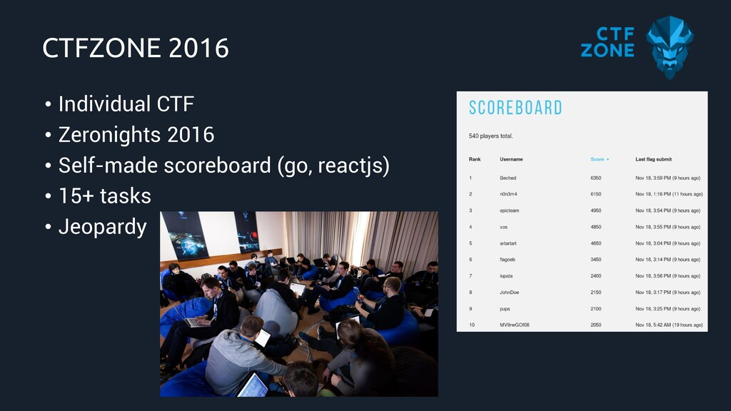 CTFZONE 2016 • Individual CTF • Zeronights 2016...