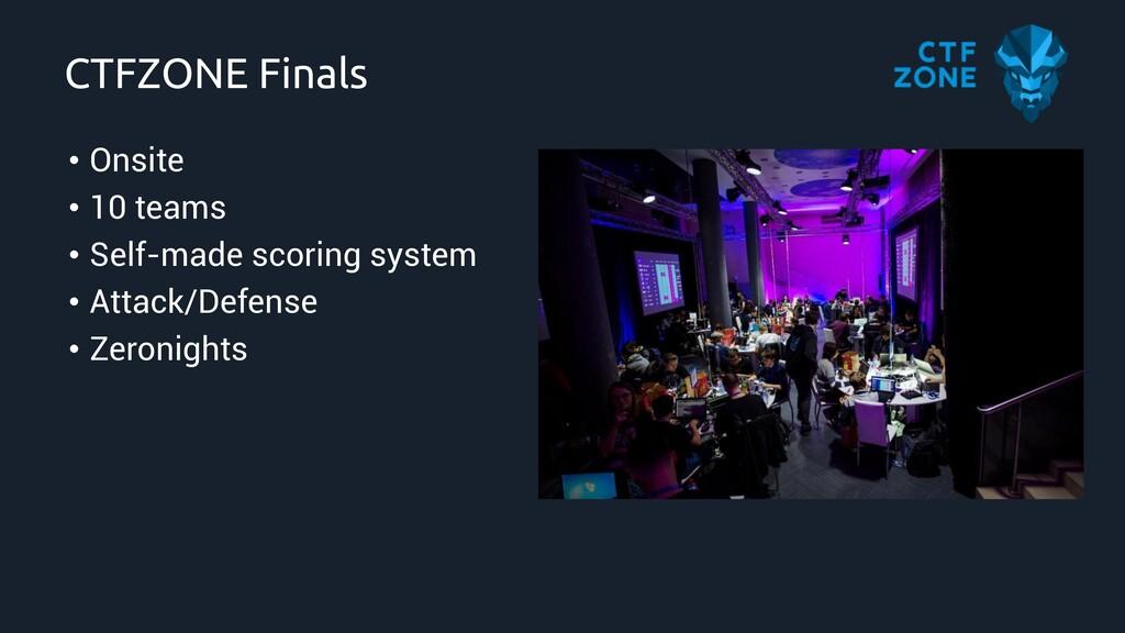 CTFZONE Finals • Onsite • 10 teams • Self-made ...