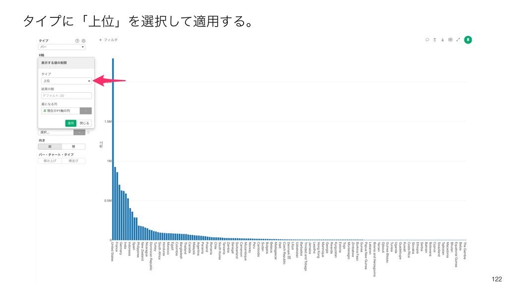 122 λΠϓʹʮ্ҐʯΛબͯ͠ద༻͢Δɻ