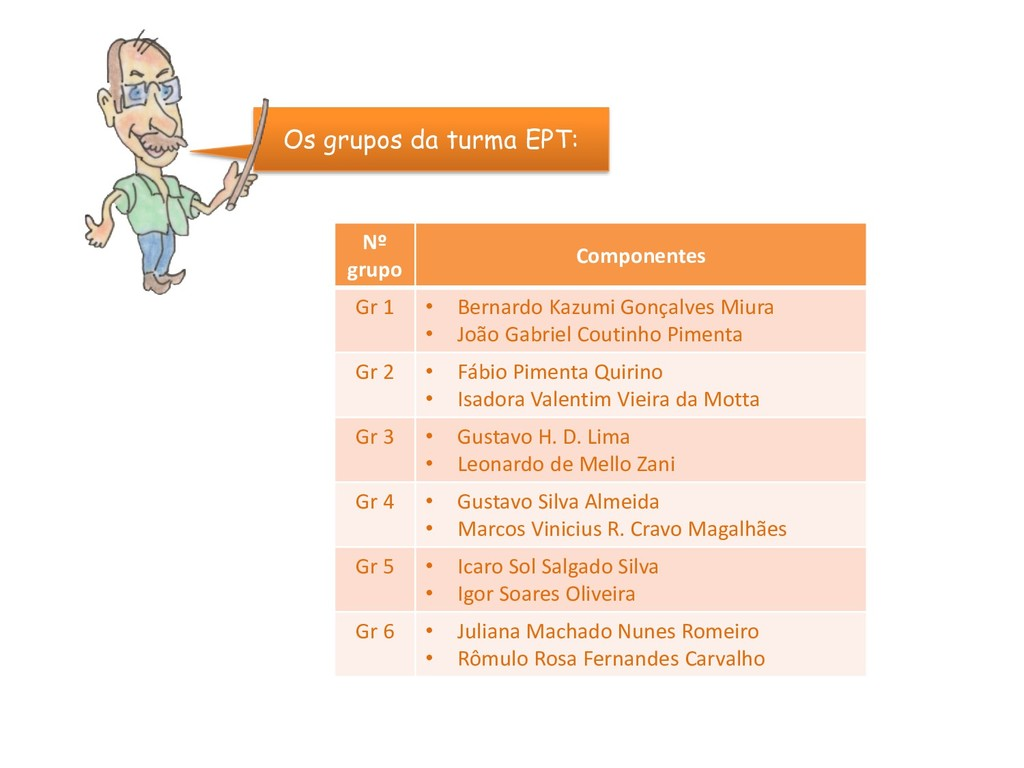 Nº grupo Componentes Gr 1 • Bernardo Kazumi Gon...