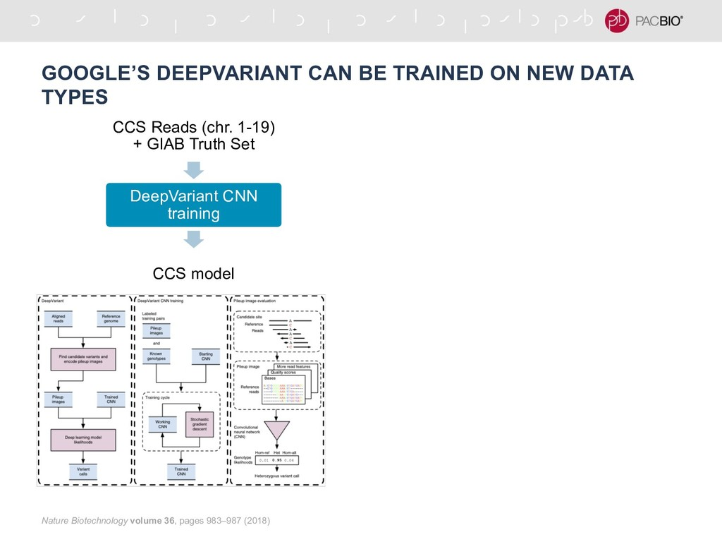 GOOGLE'S DEEPVARIANT CAN BE TRAINED ON NEW DATA...
