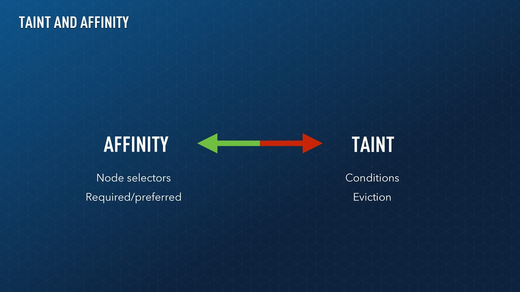 AFFINITY TAINT Node selectors Required/preferre...