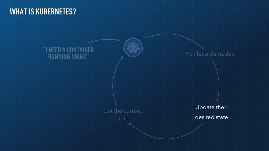"""WHAT IS KUBERNETES? """"I NEED A CONTAINER RUNNING..."""