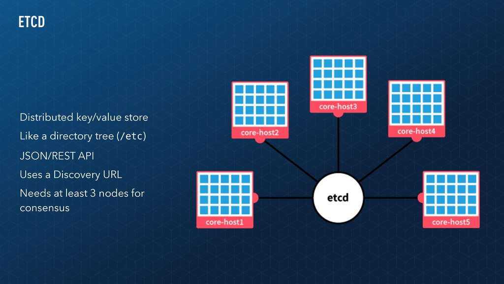ETCD Distributed key/value store Like a directo...