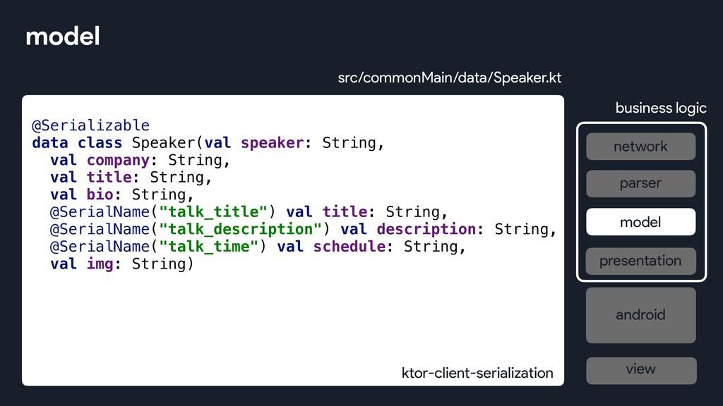 @Serializable data class Speaker(val speaker: S...