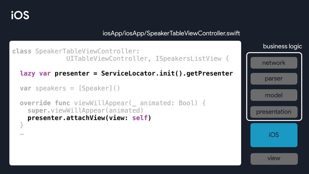 class SpeakerTableViewController: UITableViewCo...