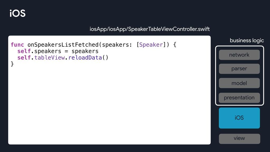 func onSpeakersListFetched(speakers: [Speaker])...