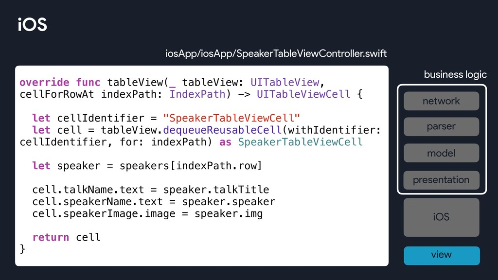 override func tableView(_ tableView: UITableVie...