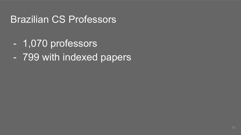 Brazilian CS Professors - 1,070 professors - 79...