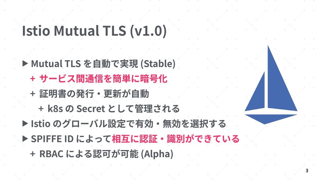Istio Mutual TLS (v1.0) ▶ Mutual TLS を⾃動で実現 (St...