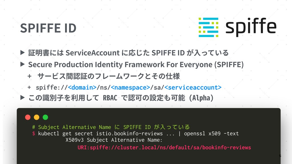 SPIFFE ID ▶ 証明書には ServiceAccount に応じた SPIFFE ID...
