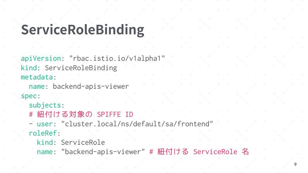 "ServiceRoleBinding apiVersion: ""rbac.istio.io/v..."