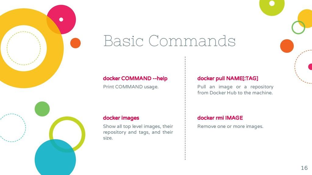 Basic Commands docker COMMAND --help Print COMM...