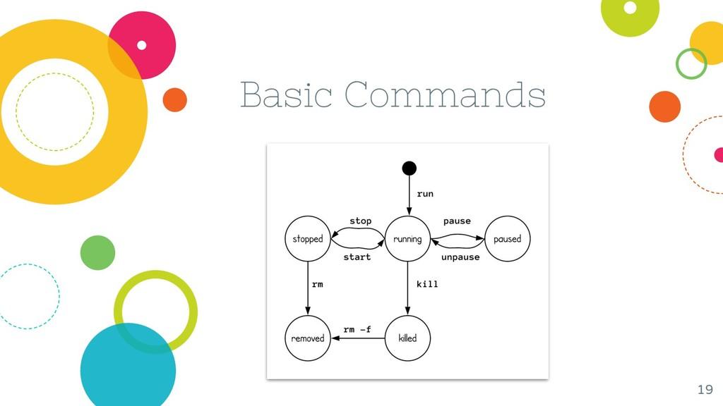 Basic Commands 19