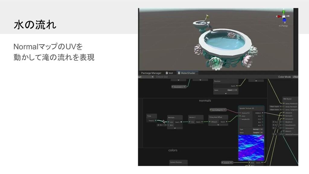 水の流れ NormalマップのUVを 動かして滝の流れを表現
