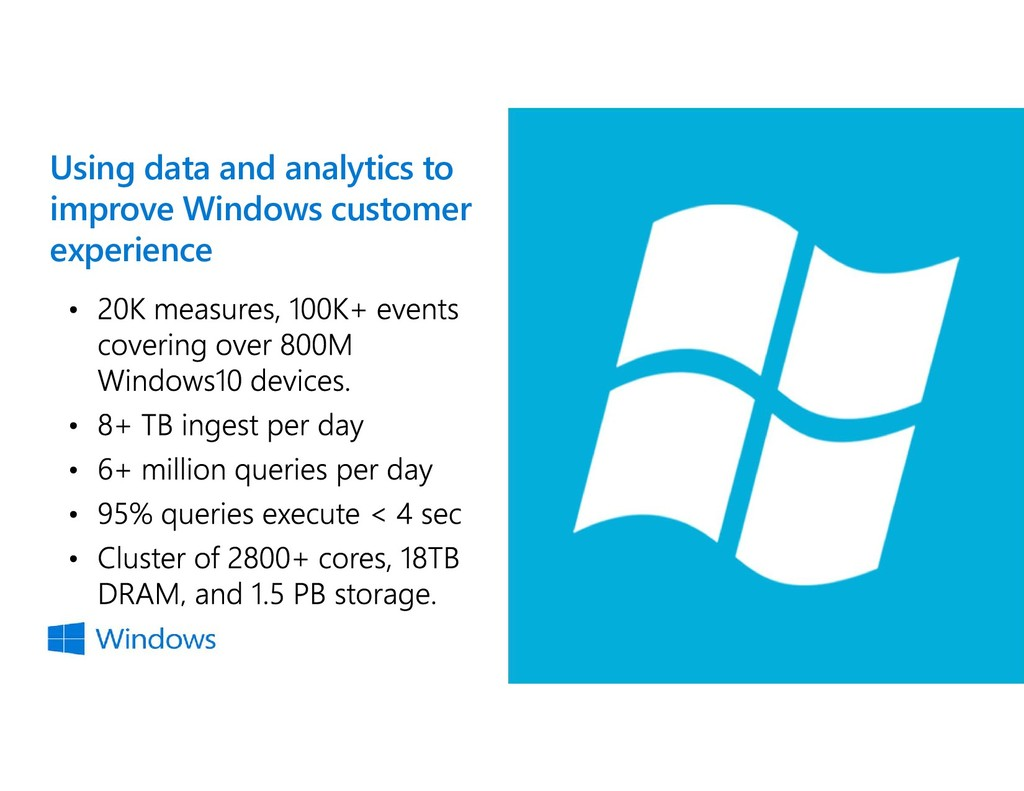 Using data and analytics to improve Windows cus...