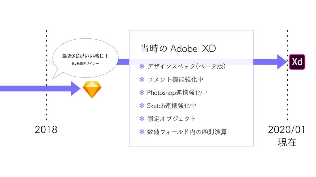 2018 2020/01 現在 最近XDがいい感じ! By先輩デザイナー 当時の Adobe ...