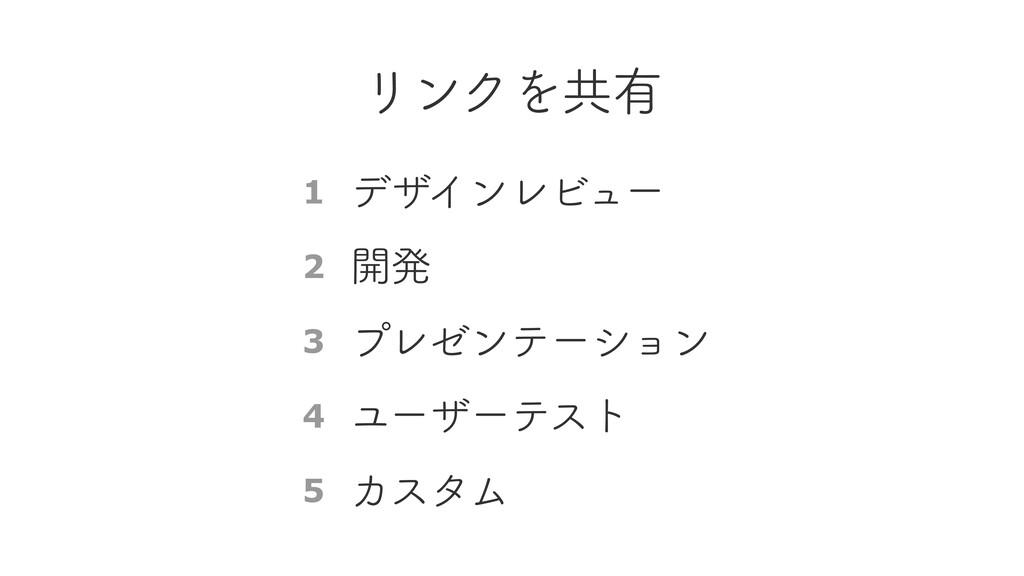 リンクを共有 デザインレビュー 1 開発 2 プレゼンテーション 3 ユーザーテスト 4 カス...