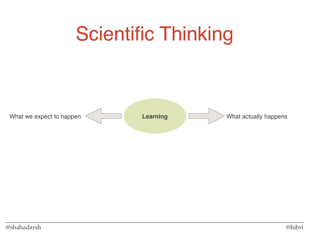 @shahadarsh @hibri Scientific Thinking Learning ...