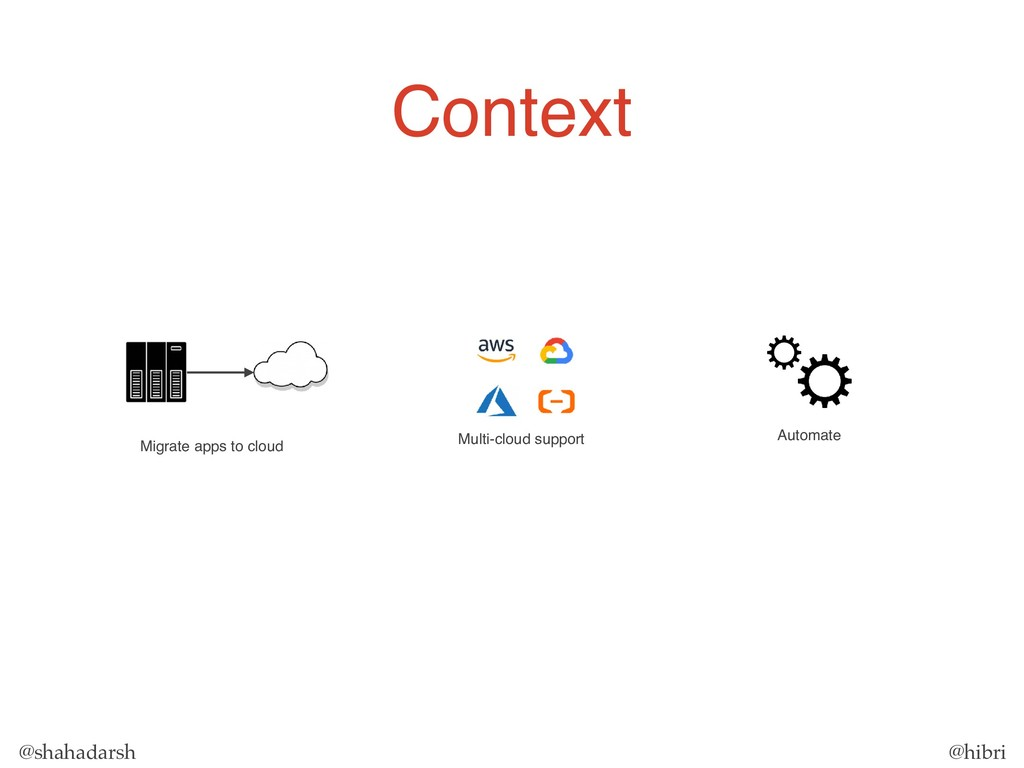 @shahadarsh @hibri Context Migrate apps to clou...