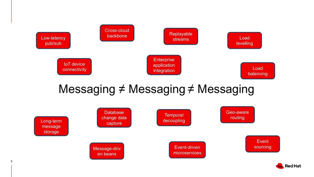3 Messaging Messaging ≠ ≠ Messaging Low-latency...