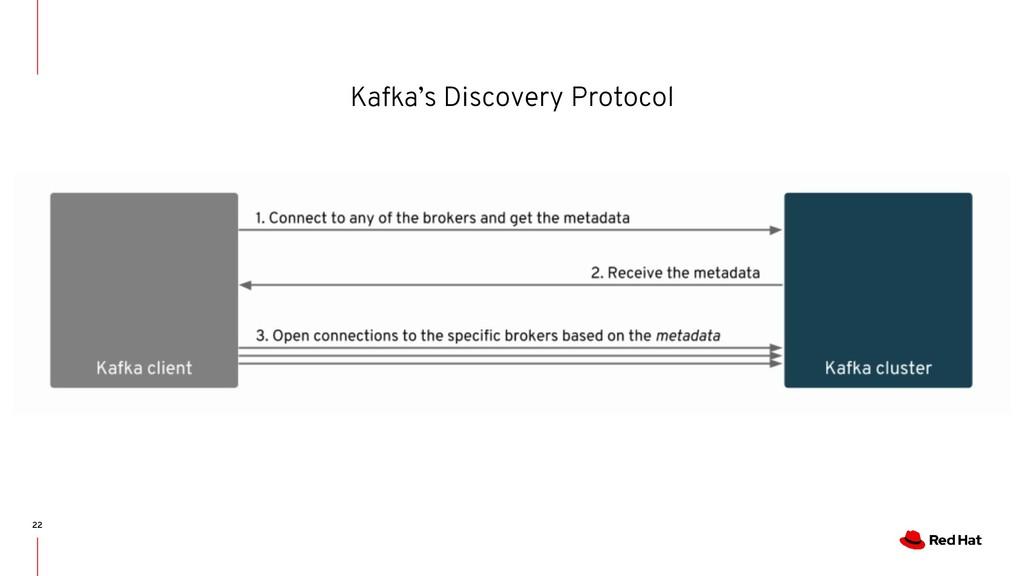 Kafka's Discovery Protocol 22