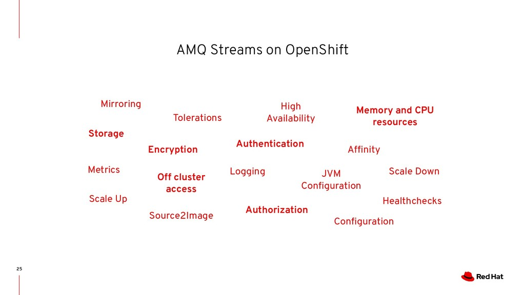 AMQ Streams on OpenShift 25 Tolerations Memory ...