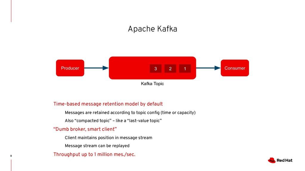 Apache Kafka 8 Kafka Topic Producer Consumer 1 ...