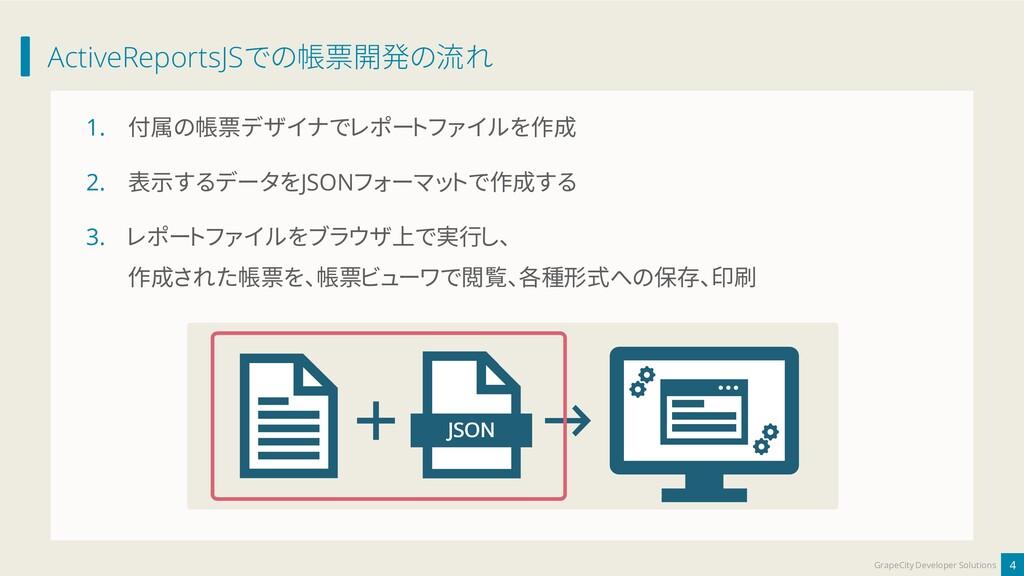ActiveReportsJSでの帳票開発の流れ 4 GrapeCity Developer ...
